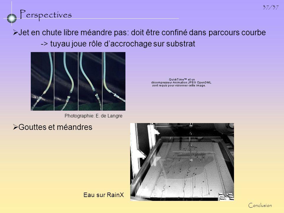 37/37 Perspectives Jet en chute libre méandre pas: doit être confiné dans parcours courbe -> tuyau joue rôle daccrochage sur substrat Gouttes et méand