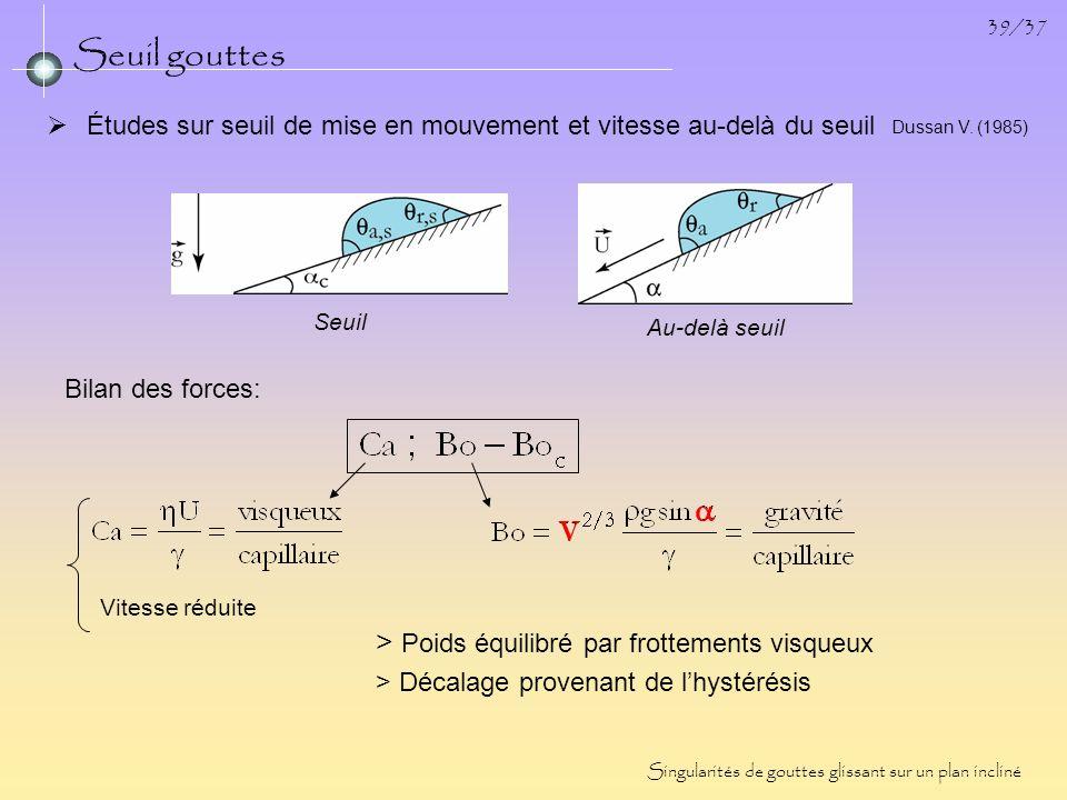 39/37 Seuil gouttes Singularités de gouttes glissant sur un plan incliné Dussan V. (1985) Études sur seuil de mise en mouvement et vitesse au-delà du
