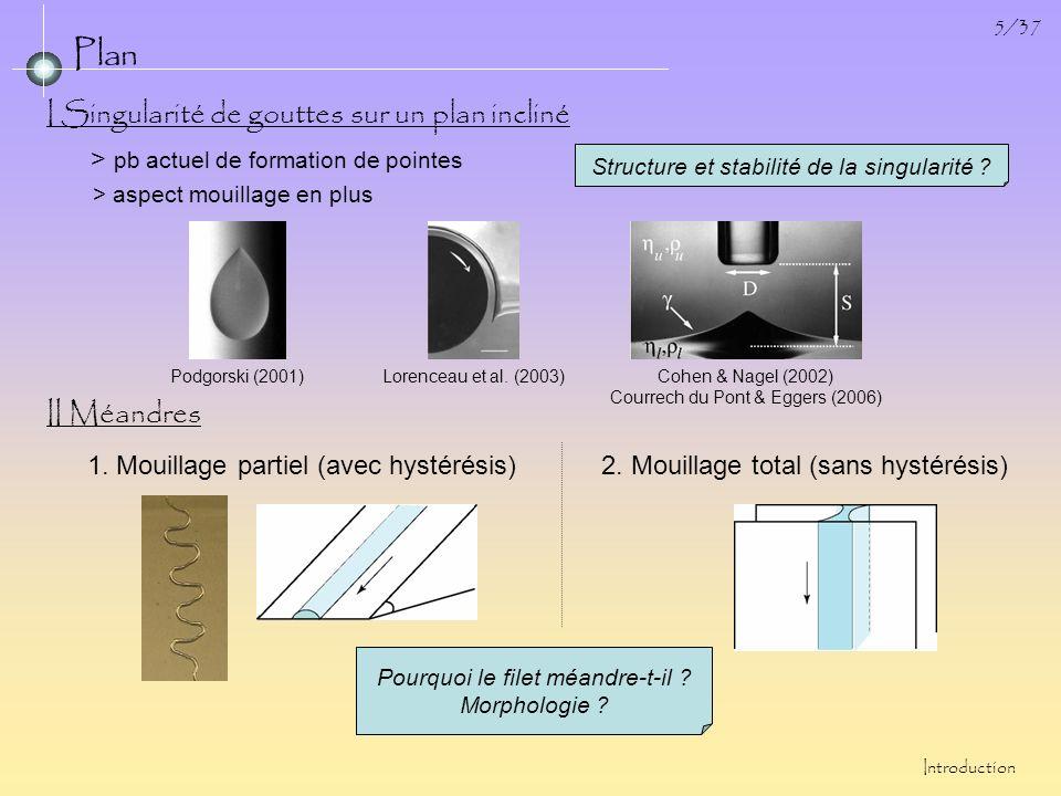 36/37 Bilan - Perspectives eau sur Mylar eau/glycérol =7cP sur Mylar Étude en viscosité 2cP < < 10cP dans le cas avec et sans hystérésis Hystérésis nécessaire pour stationnarité des méandres et détermine leur forme Méandres gouvernés par simple équilibre de forces -> inertie, capillarité et éventuellement hystérésis Conclusion