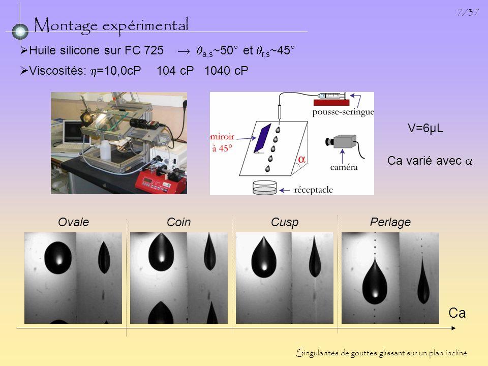 8/37 Transition ovale/coin: état de lart Singularités de gouttes glissant sur un plan incliné Inclinaison évite transition de mouillage vitesse à LC maintenue à U c alors que U>U c Rio et al.