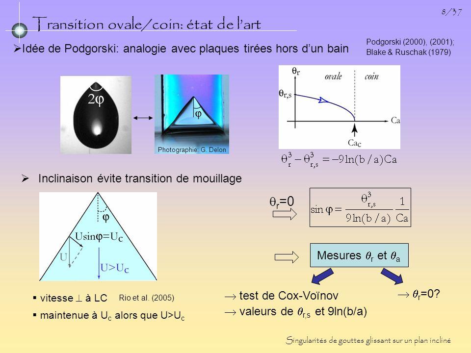 9/37 Transition ovale/coin (II) Singularités de gouttes glissant sur un plan incliné r = c 0 à la transition en coin =1040cP c ~20°- 25° Cox-Voïnov sajuste bien et avec mêmes préfacteurs en avancée et reculée (130, 100, 80) Mesures macroscopiques des angles: =10,0cP =104cP