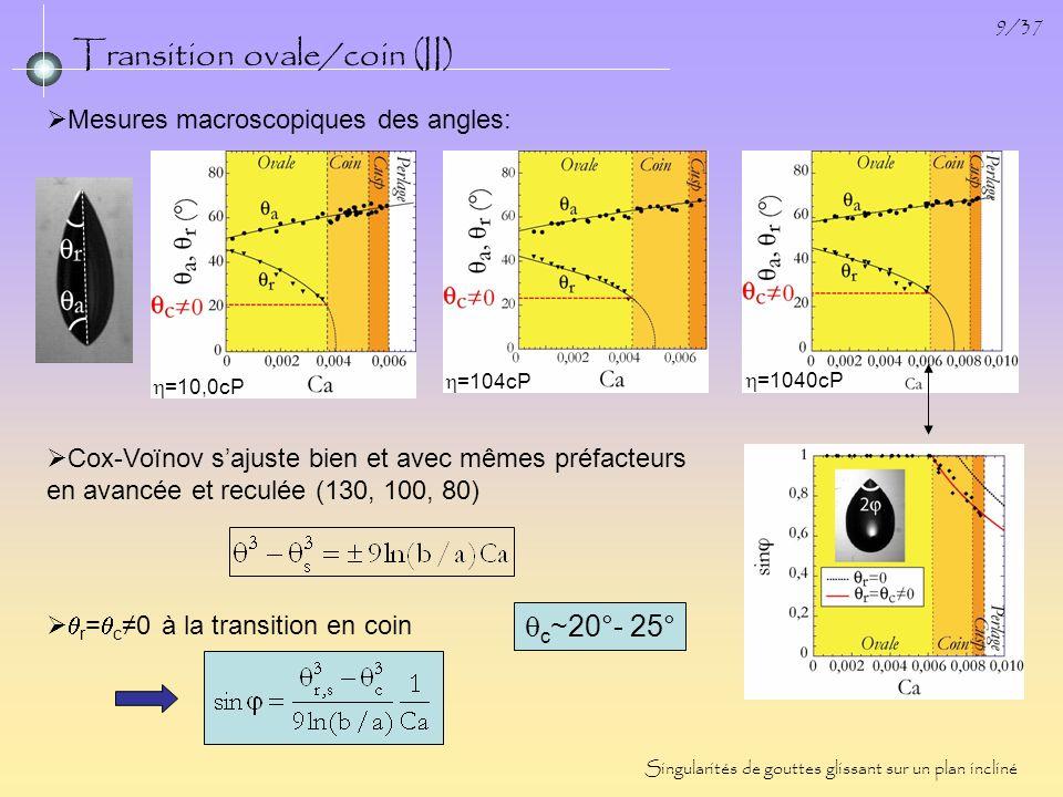 20/37 Régimes découlement: débit croissant Méandres en mouillage partiel sur un plan incliné Q ( fixé) ( =32° Q=2,65mL/s) DroitMéandres stationnairesInstableRestabilisation Q c1 Q c2 Gouttes Stationnaires Forme f(Q, ) Stables ( =32° Q=1,19mL/s)