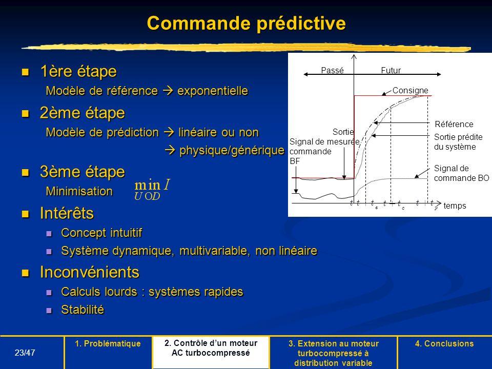 23/47 1ère étape 1ère étape Modèle de référence exponentielle 2ème étape 2ème étape Modèle de prédiction linéaire ou non physique/générique physique/g