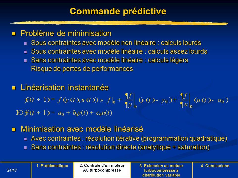 24/47 Commande prédictive Problème de minimisation Problème de minimisation Sous contraintes avec modèle non linéaire : calculs lourds Sous contrainte