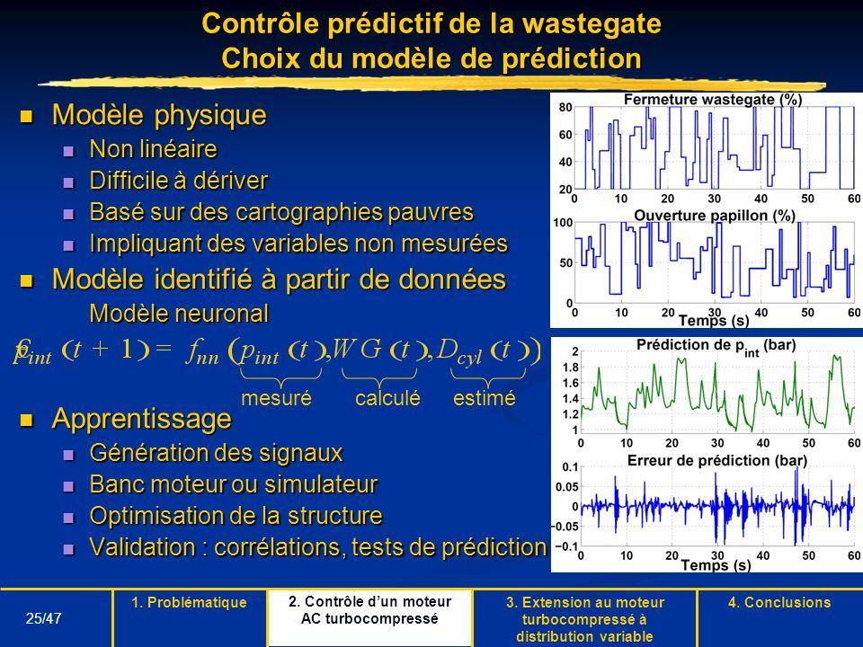 25/47 Contrôle prédictif de la wastegate Choix du modèle de prédiction Modèle physique Modèle physique Non linéaire Non linéaire Difficile à dériver D