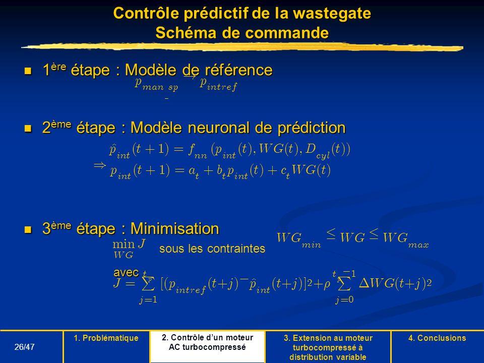 26/47 Contrôle prédictif de la wastegate Schéma de commande 2 ème étape : Modèle neuronal de prédiction 2 ème étape : Modèle neuronal de prédiction 1
