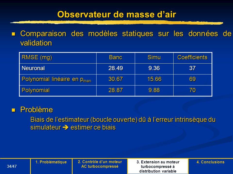 34/47 3. Extension au moteur turbocompressé à distribution variable Observateur de masse dair Comparaison des modèles statiques sur les données de val