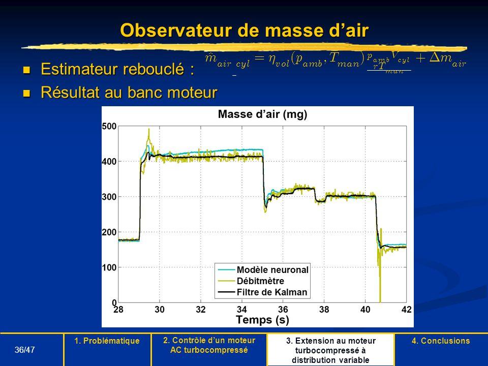 36/47 3. Extension au moteur turbocompressé à distribution variable Observateur de masse dair Estimateur rebouclé : Estimateur rebouclé : Résultat au