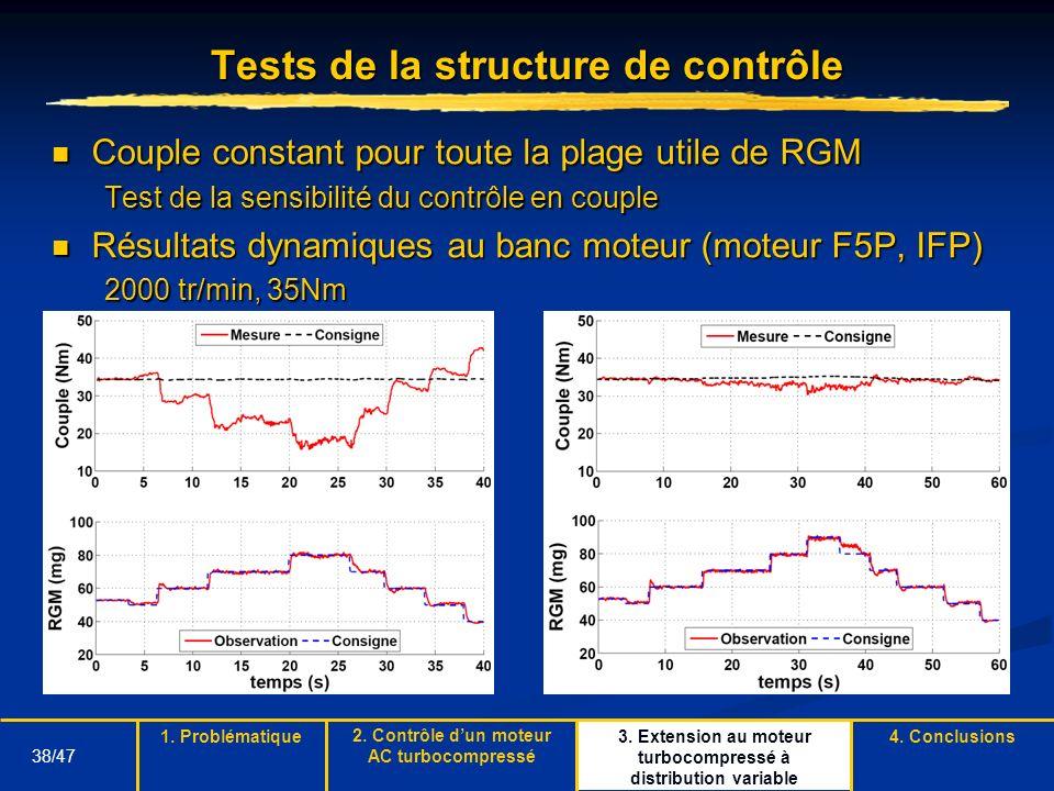 38/47 Tests de la structure de contrôle Couple constant pour toute la plage utile de RGM Couple constant pour toute la plage utile de RGM Test de la s