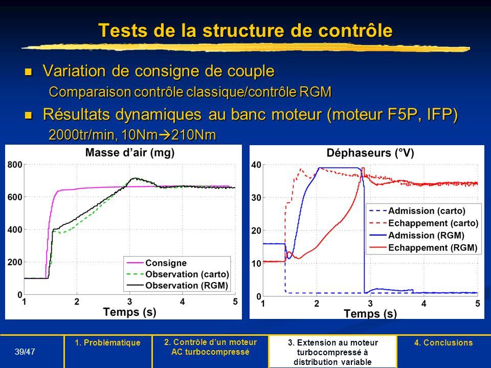 39/47 Tests de la structure de contrôle Variation de consigne de couple Variation de consigne de couple Comparaison contrôle classique/contrôle RGM Ré
