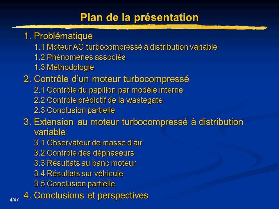 4/47 Plan de la présentation 1. Problématique 1.1 Moteur AC turbocompressé à distribution variable 1.1 Moteur AC turbocompressé à distribution variabl