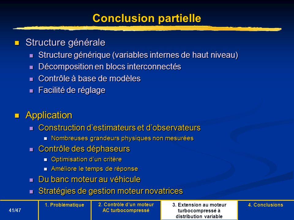41/47 3. Extension au moteur turbocompressé à distribution variable Conclusion partielle Structure générale Structure générale Structure générique (va