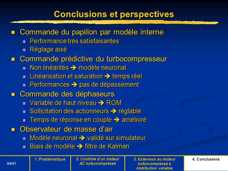44/47 Conclusions et perspectives Commande du papillon par modèle interne Commande du papillon par modèle interne Performance très satisfaisantes Perf
