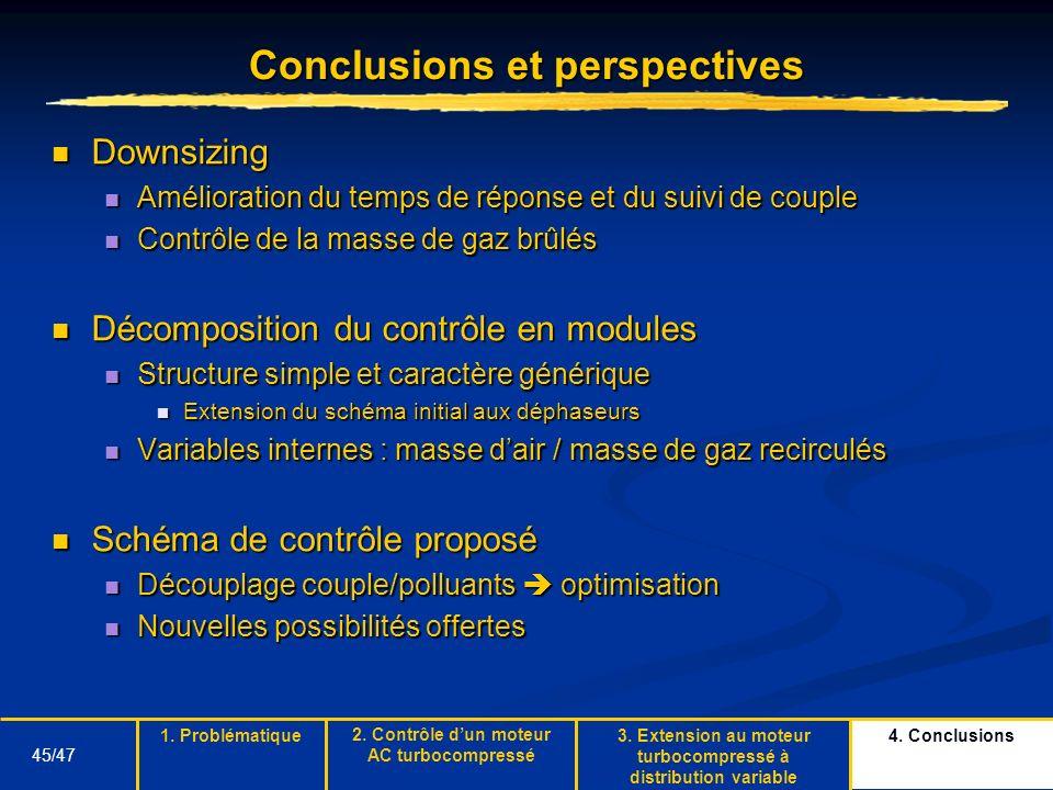45/47 Conclusions et perspectives Downsizing Downsizing Amélioration du temps de réponse et du suivi de couple Amélioration du temps de réponse et du