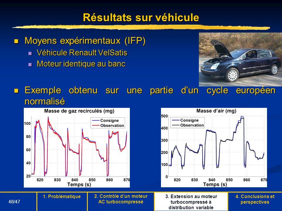 48/47 Résultats sur véhicule Moyens expérimentaux (IFP) Moyens expérimentaux (IFP) Véhicule Renault VelSatis Véhicule Renault VelSatis Moteur identiqu