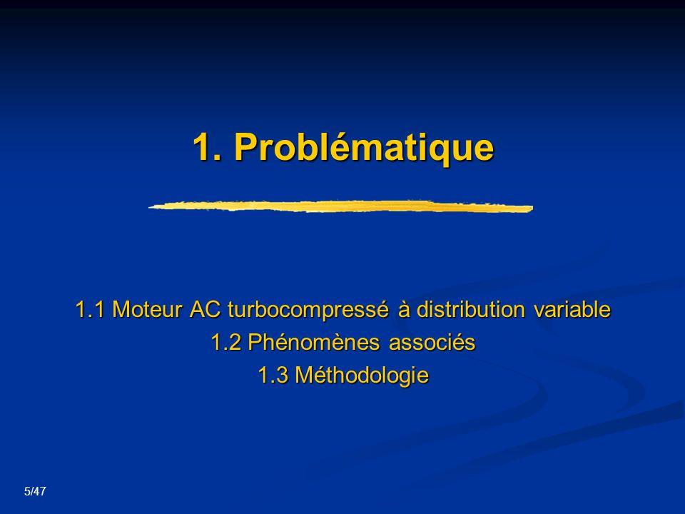 5/47 1. Problématique 1.1 Moteur AC turbocompressé à distribution variable 1.2 Phénomènes associés 1.3 Méthodologie