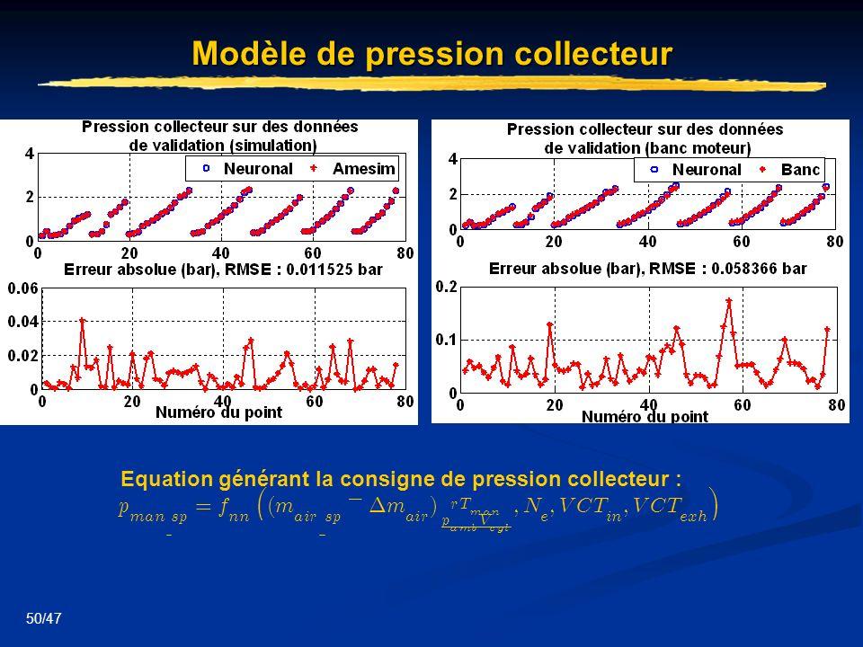 50/47 Modèle de pression collecteur p mansp = f nn ³ ( m a i rsp ¡ ¢ m a i r ) r T man p am b V cy l ; N e ; VCT i n ; VCT ex h ´ Equation générant la