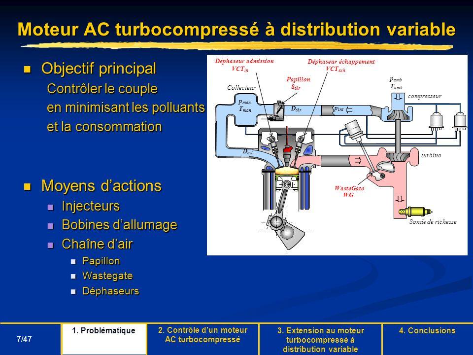 7/47 Moteur AC turbocompressé à distribution variable Objectif principal Objectif principal Contrôler le couple en minimisant les polluants et la cons