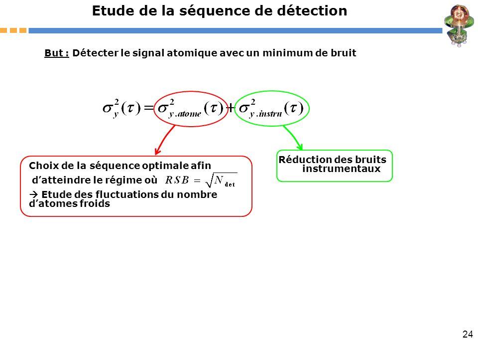 24 Etude de la séquence de détection But : Détecter le signal atomique avec un minimum de bruit Réduction des bruits instrumentaux Choix de la séquenc
