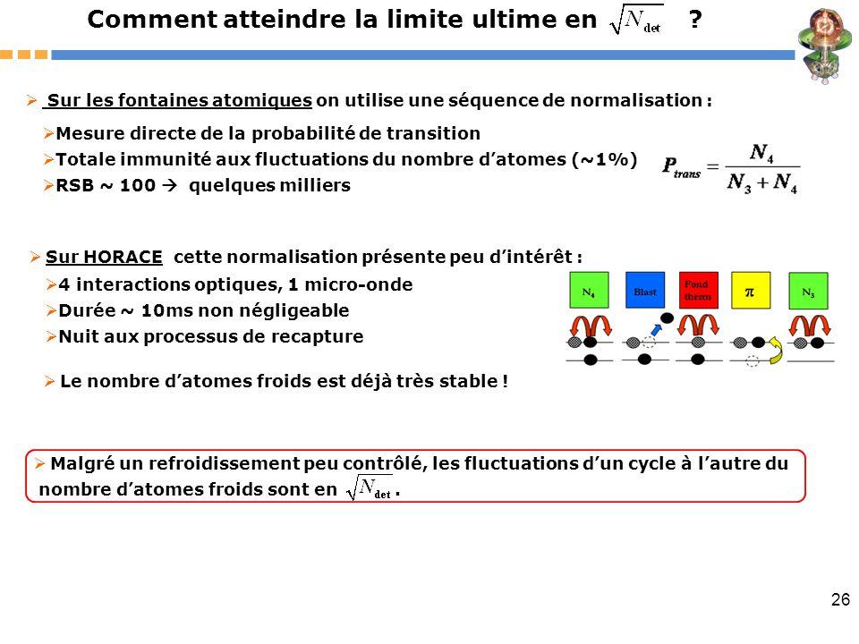 26 Comment atteindre la limite ultime en ? Mesure directe de la probabilité de transition Totale immunité aux fluctuations du nombre datomes (~1%) RSB