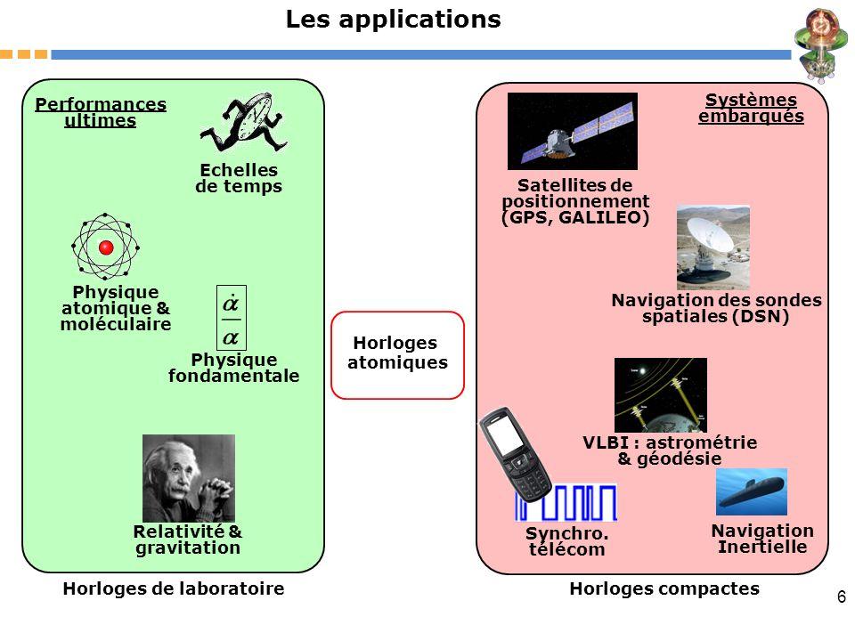6 Systèmes embarqués Performances ultimes Les applications Horloges atomiques Relativité & gravitation Navigation des sondes spatiales (DSN) Satellite