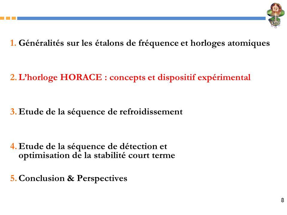 8 1.Généralités sur les étalons de fréquence et horloges atomiques 2.Lhorloge HORACE : concepts et dispositif expérimental 3.Etude de la séquence de r