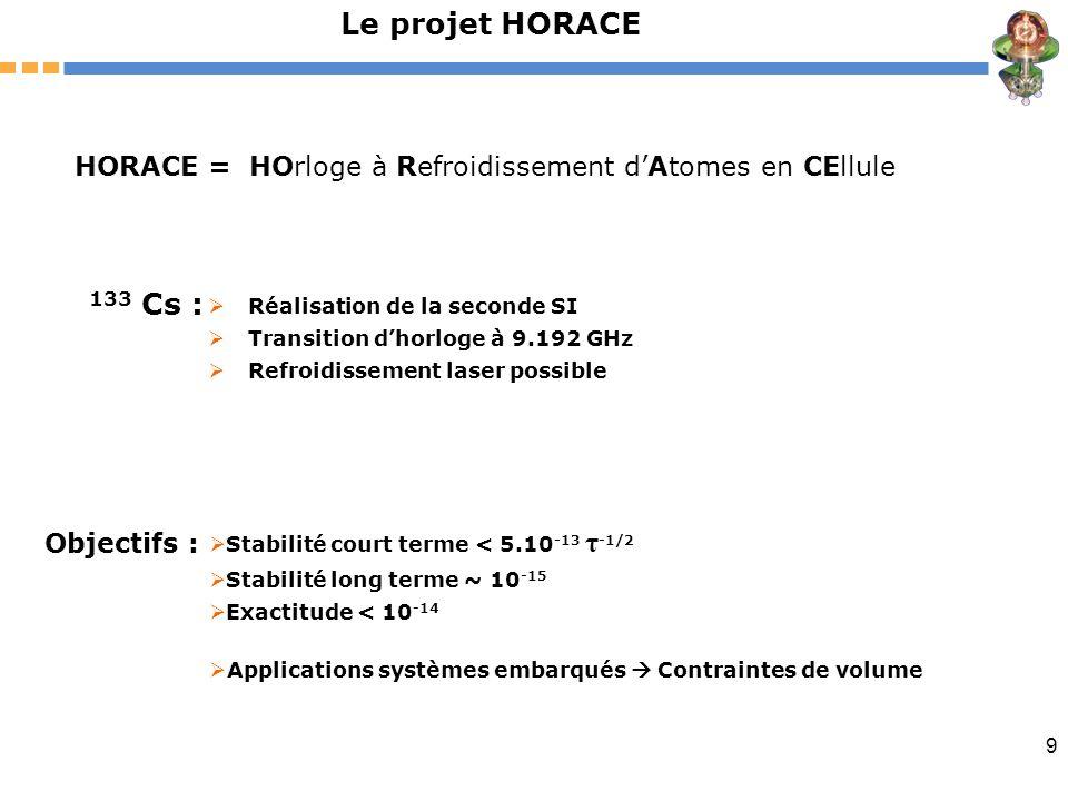 9 Le projet HORACE HORACE = HOrloge à Refroidissement dAtomes en CEllule Réalisation de la seconde SI Transition dhorloge à 9.192 GHz Refroidissement