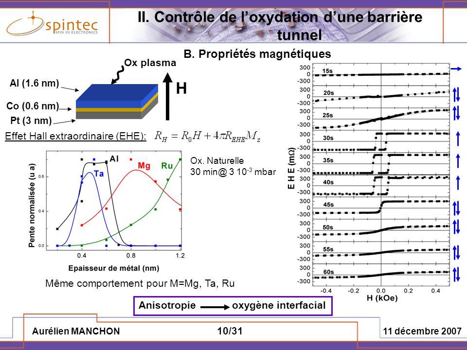 Aurélien MANCHON 11 décembre 2007 10/31 Ox plasma Effet Hall extraordinaire (EHE): H Anisotropie oxygène interfacial II. Contrôle de loxydation dune b