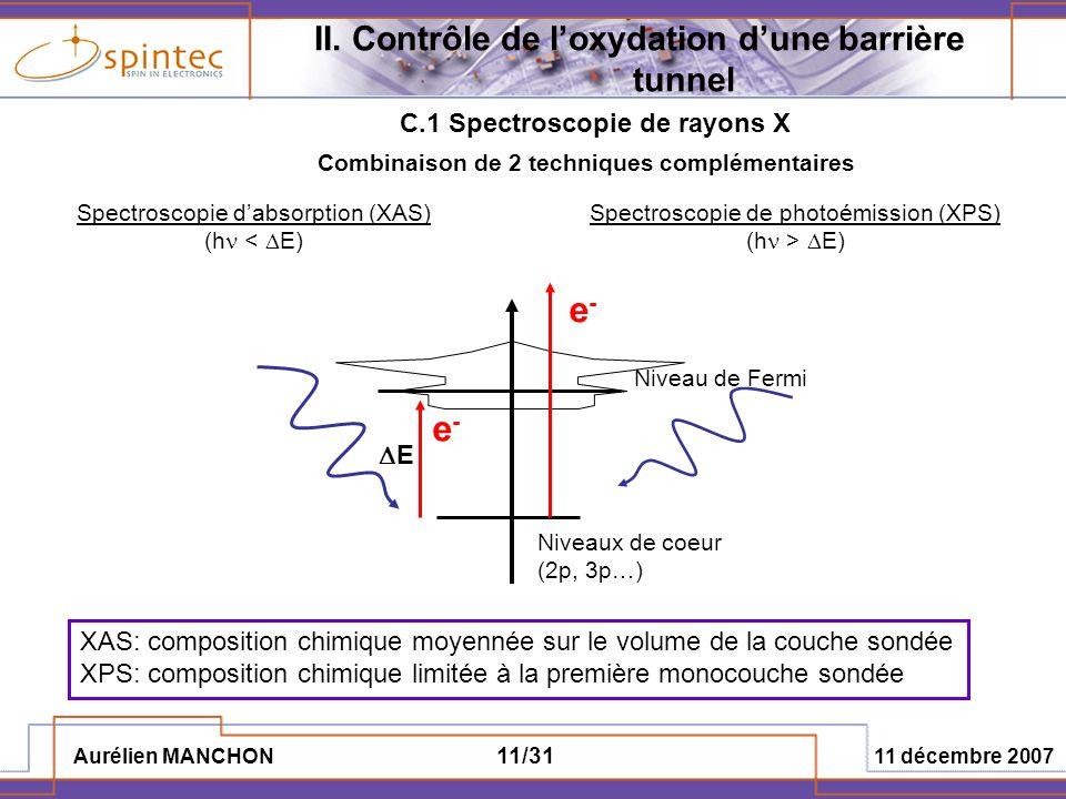 Aurélien MANCHON 11 décembre 2007 11/31 Combinaison de 2 techniques complémentaires Niveaux de coeur (2p, 3p…) Niveau de Fermi E Spectroscopie de phot