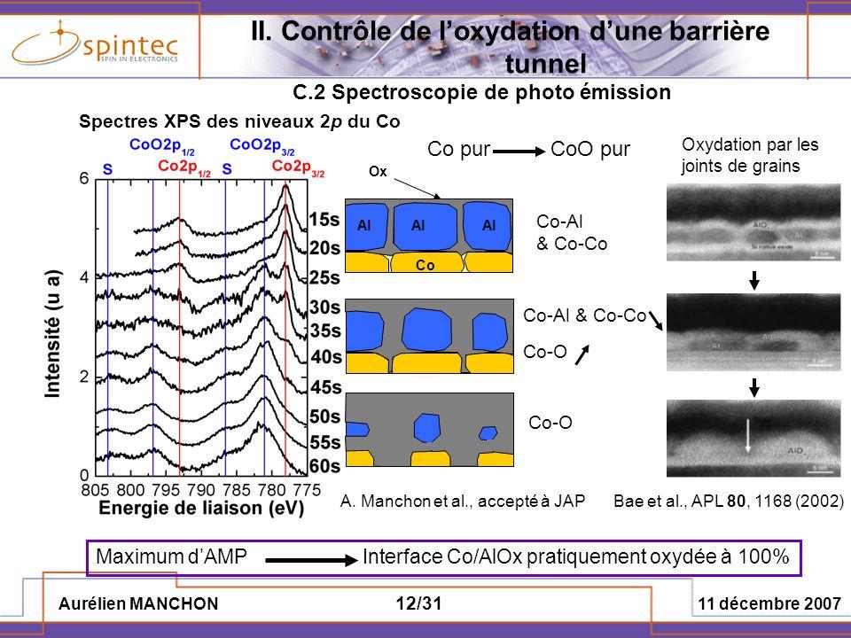 Aurélien MANCHON 11 décembre 2007 12/31 Spectres XPS des niveaux 2p du Co Co pur CoO pur II. Contrôle de loxydation dune barrière tunnel C.2 Spectrosc