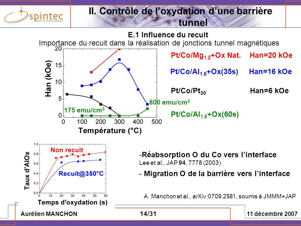 Aurélien MANCHON 11 décembre 2007 14/31 II. Contrôle de loxydation dune barrière tunnel E.1 Influence du recuit - Migration O de la barrière vers lint