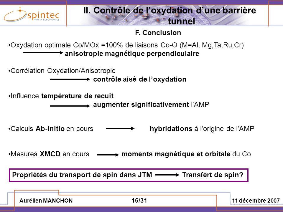 Aurélien MANCHON 11 décembre 2007 16/31 Oxydation optimale Co/MOx =100% de liaisons Co-O (M=Al, Mg,Ta,Ru,Cr) anisotropie magnétique perpendiculaire Co