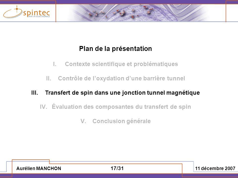 Aurélien MANCHON 11 décembre 2007 17/31 Plan de la présentation I.Contexte scientifique et problématiques II.Contrôle de loxydation dune barrière tunn