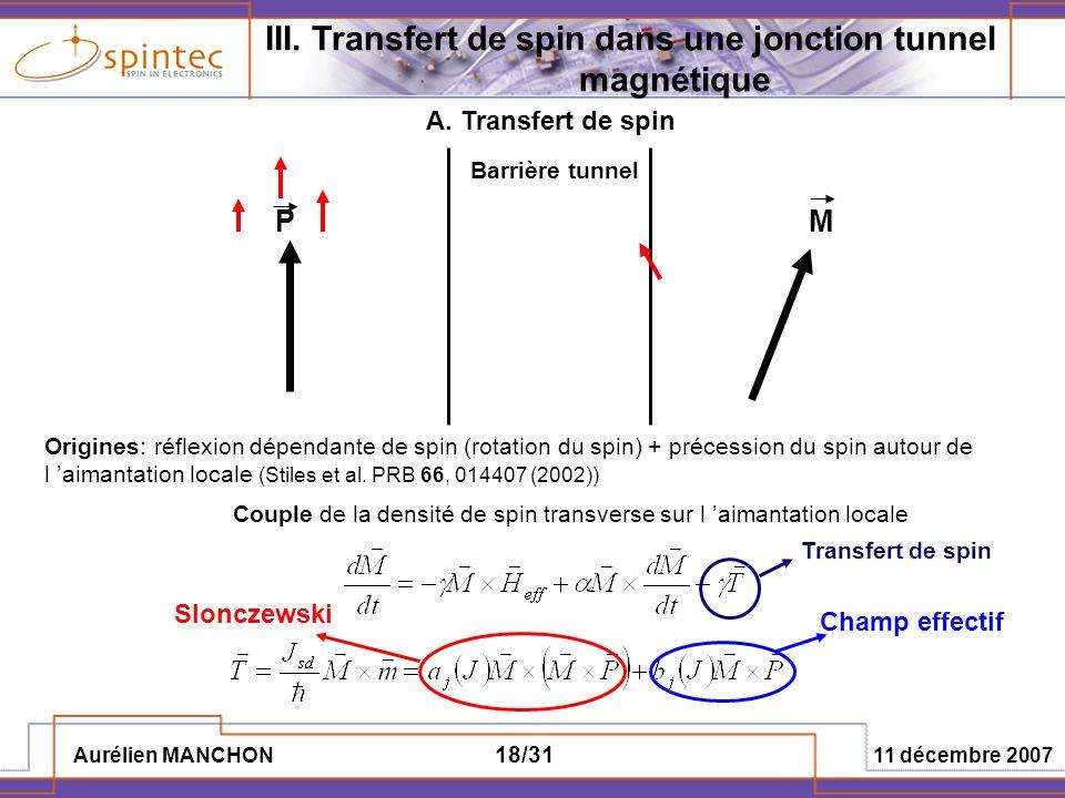 Aurélien MANCHON 11 décembre 2007 18/31 III. Transfert de spin dans une jonction tunnel magnétique A. Transfert de spin Origines: réflexion dépendante