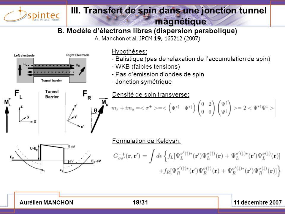 Aurélien MANCHON 11 décembre 2007 19/31 B. Modèle délectrons libres (dispersion parabolique) A. Manchon et al, JPCM 19, 165212 (2007) Densité de spin