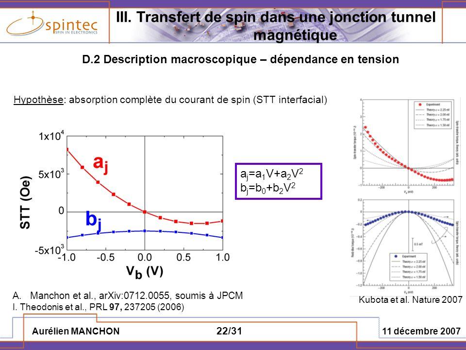 Aurélien MANCHON 11 décembre 2007 22/31 a j =a 1 V+a 2 V 2 b j =b 0 +b 2 V 2 D.2 Description macroscopique – dépendance en tension III. Transfert de s