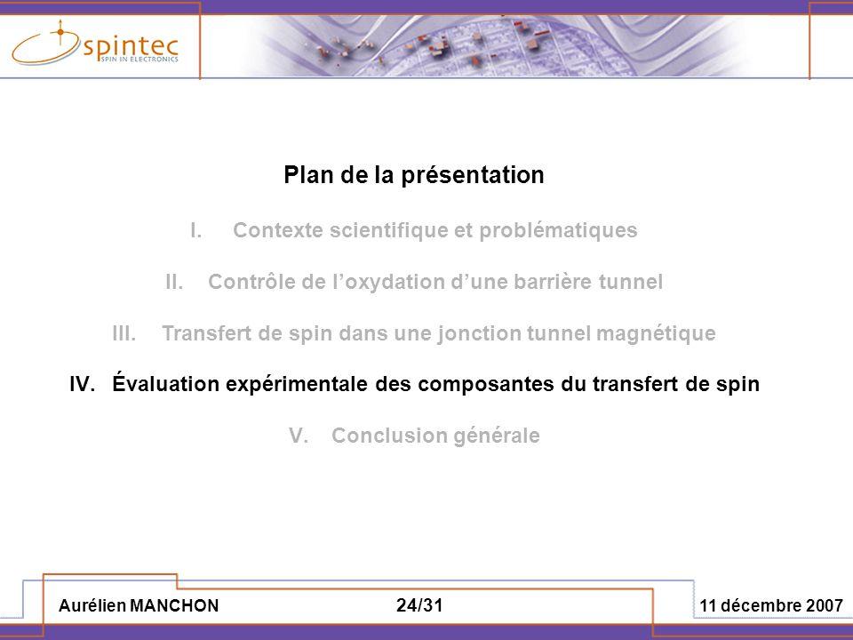 Aurélien MANCHON 11 décembre 2007 24/31 Plan de la présentation I.Contexte scientifique et problématiques II.Contrôle de loxydation dune barrière tunn
