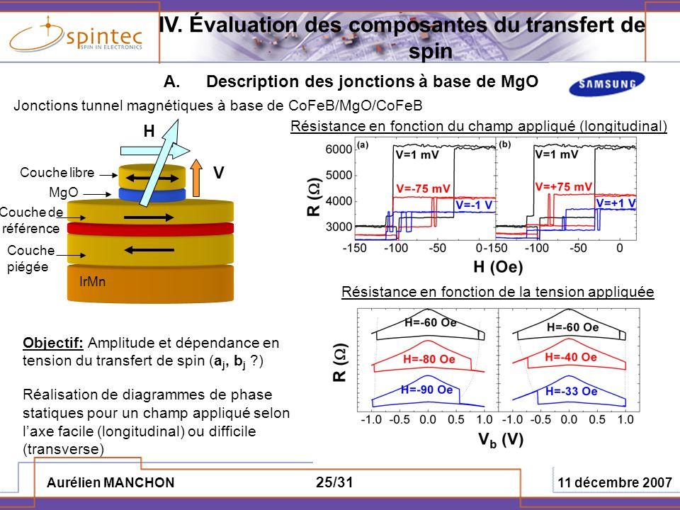 Aurélien MANCHON 11 décembre 2007 25/31 IV. Évaluation des composantes du transfert de spin A.Description des jonctions à base de MgO Jonctions tunnel