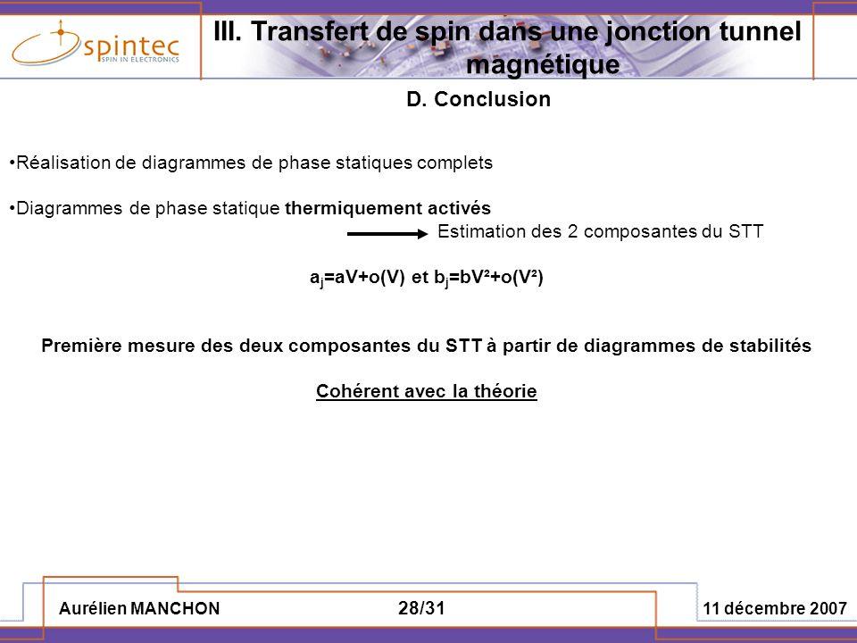 Aurélien MANCHON 11 décembre 2007 28/31 Réalisation de diagrammes de phase statiques complets Diagrammes de phase statique thermiquement activés Estim