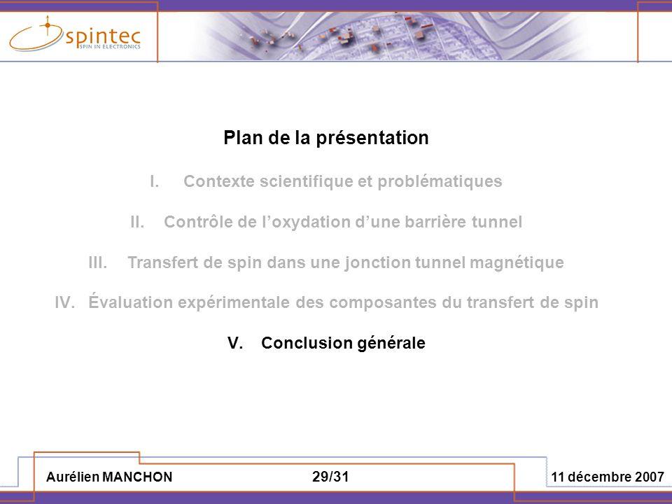 Aurélien MANCHON 11 décembre 2007 29/31 Plan de la présentation I.Contexte scientifique et problématiques II.Contrôle de loxydation dune barrière tunn