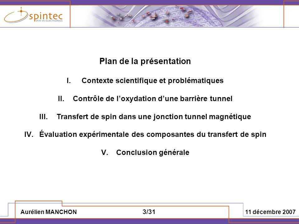 Aurélien MANCHON 11 décembre 2007 24/31 Plan de la présentation I.Contexte scientifique et problématiques II.Contrôle de loxydation dune barrière tunnel III.