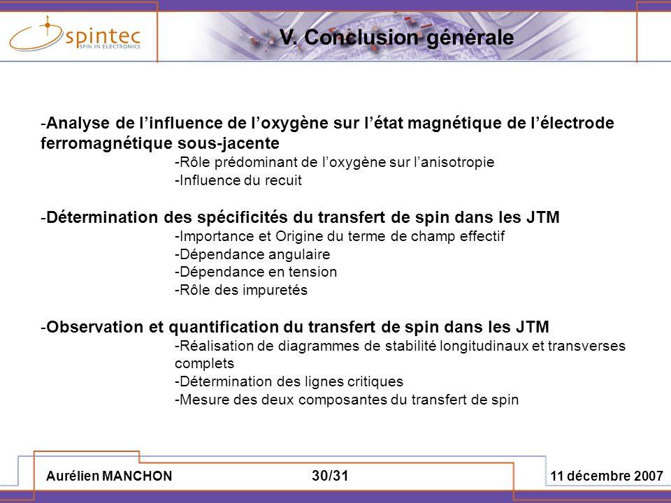 Aurélien MANCHON 11 décembre 2007 30/31 -Analyse de linfluence de loxygène sur létat magnétique de lélectrode ferromagnétique sous-jacente -Rôle prédo