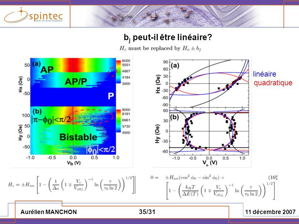 Aurélien MANCHON 11 décembre 2007 35/31 b j peut-il être linéaire? linéaire quadratique