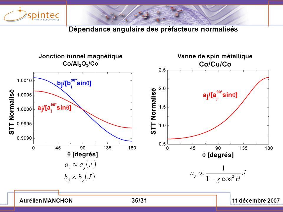 Aurélien MANCHON 11 décembre 2007 36/31 Dépendance angulaire des préfacteurs normalisés Jonction tunnel magnétique Co/Al 2 O 3 /Co Vanne de spin métal
