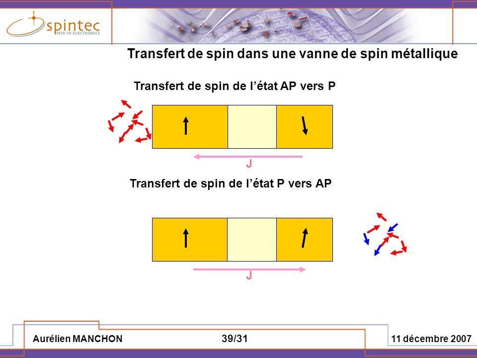 Aurélien MANCHON 11 décembre 2007 39/31 Transfert de spin de létat AP vers P Transfert de spin de létat P vers AP Transfert de spin dans une vanne de