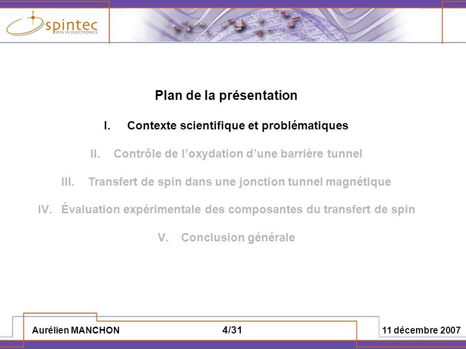 Aurélien MANCHON 11 décembre 2007 4/31 Plan de la présentation I.Contexte scientifique et problématiques II.Contrôle de loxydation dune barrière tunne