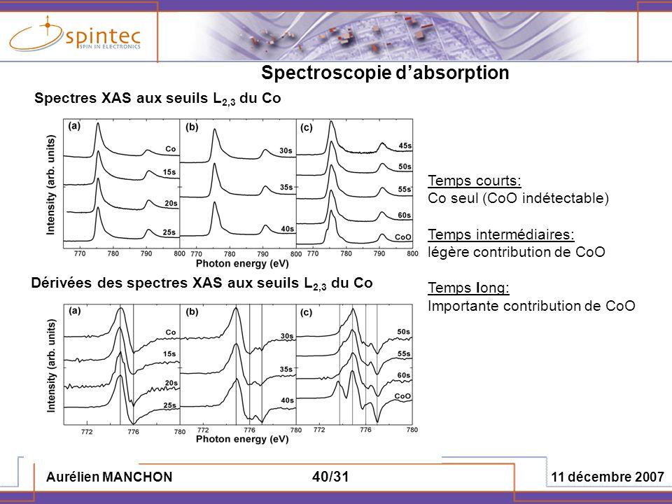 Aurélien MANCHON 11 décembre 2007 40/31 Spectres XAS aux seuils L 2,3 du Co Dérivées des spectres XAS aux seuils L 2,3 du Co Temps courts: Co seul (Co