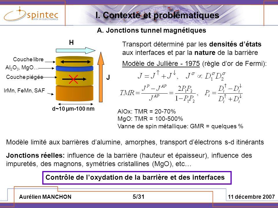 Aurélien MANCHON 11 décembre 2007 16/31 Oxydation optimale Co/MOx =100% de liaisons Co-O (M=Al, Mg,Ta,Ru,Cr) anisotropie magnétique perpendiculaire Corrélation Oxydation/Anisotropie contrôle aisé de loxydation Influence température de recuit augmenter significativement lAMP Calculs Ab-initio en cours hybridations à lorigine de lAMP Mesures XMCD en cours moments magnétique et orbitale du Co II.