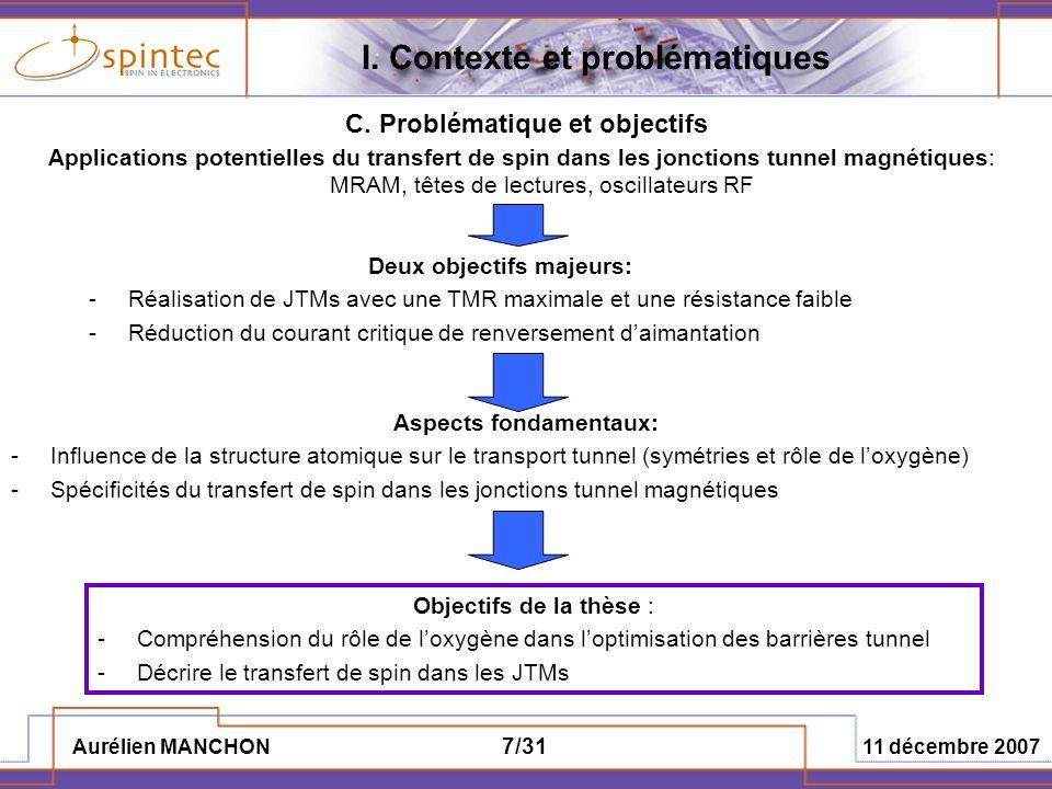 Aurélien MANCHON 11 décembre 2007 7/31 Applications potentielles du transfert de spin dans les jonctions tunnel magnétiques: MRAM, têtes de lectures,