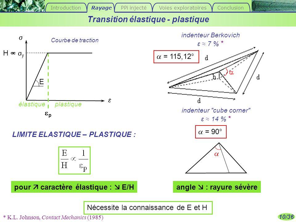 10/36 Transition élastique - plastique Courbe de traction élastique H y E plastique p = 115,12° indenteur Berkovich ε 7 % * = 90° indenteur